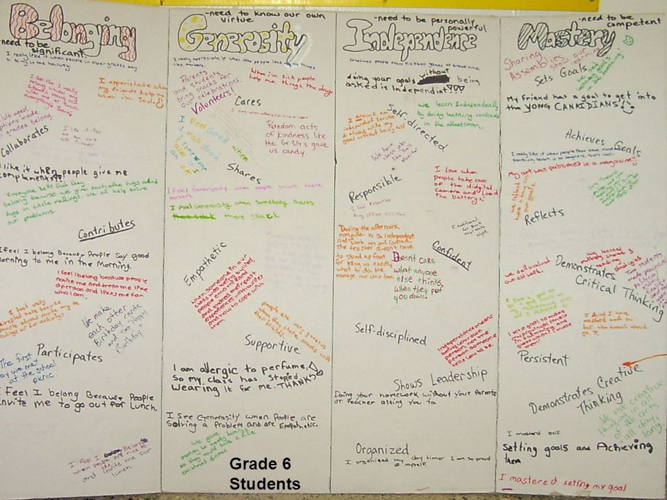 Grade 6 Students