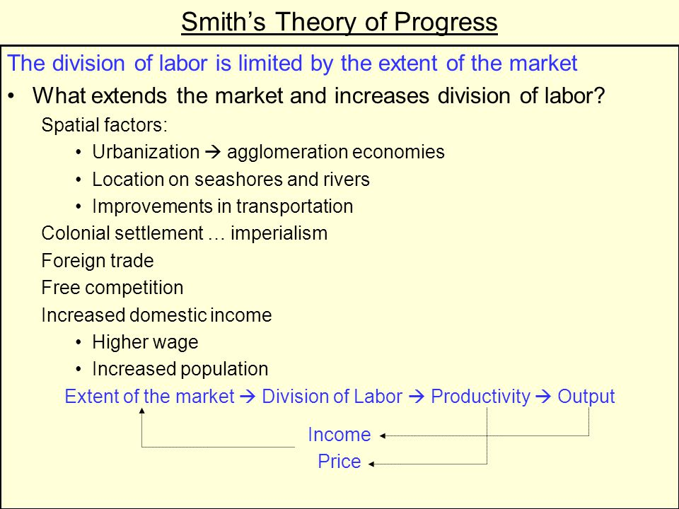 Smith's Theory of Progress The division of labor is limited by the extent of the market What extends the market and increases division of labor.