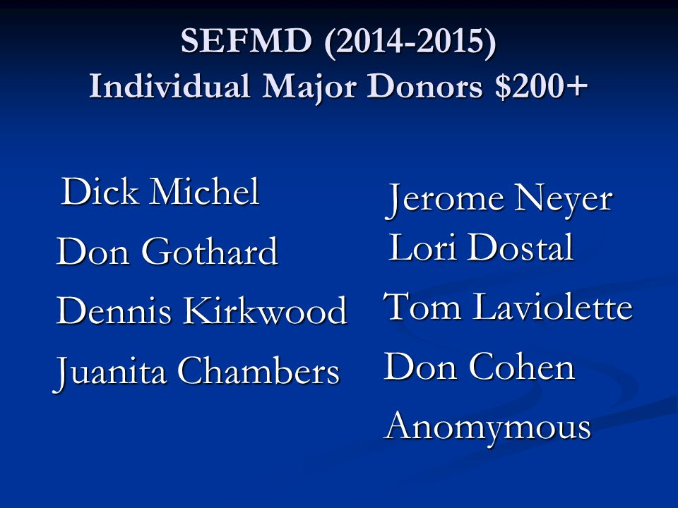SEFMD (2014-2015) Individual Major Donors $100+ Ashik Bhagwat Lori Stec James Boileau Sara Wold Michael Bohanon Michael Serra Ashik Bhagwat Lori Stec James Boileau Sara Wold Michael Bohanon Michael Serra Marilyn Graham Laraine Kania Carilee Moran David Shilakes Marilyn Graham Laraine Kania Carilee Moran David Shilakes Don Bramlett George Cherien James Carlson Eric Lewis William Birge Gerry Haycock Margaret Tucker David Sharpe Alycia Meriweather Alice Pfahlert Ron Wadle