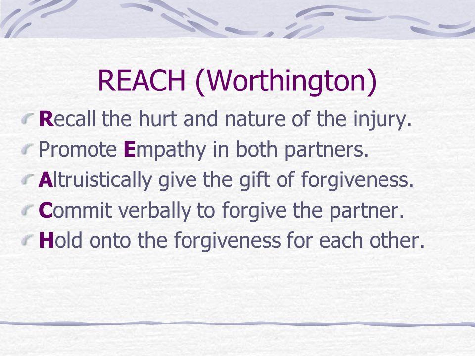 REACH (Worthington) Recall the hurt and nature of the injury.
