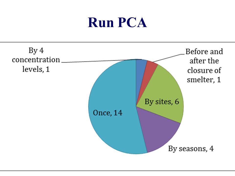 Run PCA 13