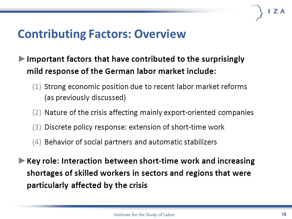 18 Contributing Factors: Overview ► Important factors that have contributed to the surprisingly mild response of the German labor market include: (1)Strong economic position due to recent labor market reforms (as previously discussed) (2)Nature of the crisis affecting mainly export-oriented companies (3)Discrete policy response: extension of short-time work (4)Behavior of social partners and automatic stabilizers ► Key role: Interaction between short-time work and increasing shortages of skilled workers in sectors and regions that were particularly affected by the crisis
