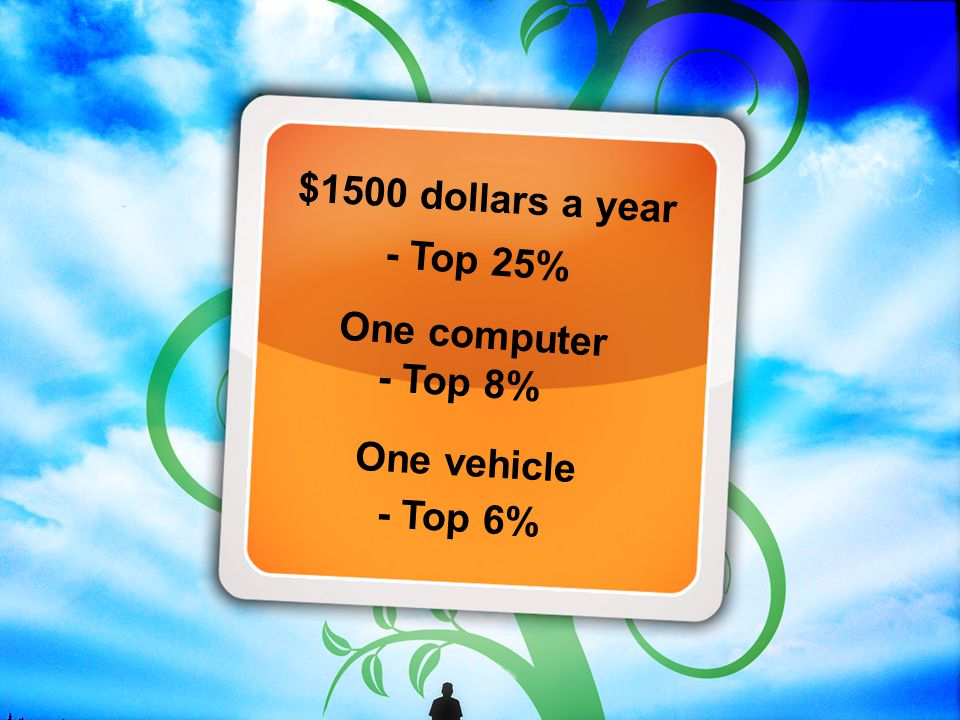 $1500 dollars a year One computer One vehicle - Top 25% - Top 8% - Top 6%