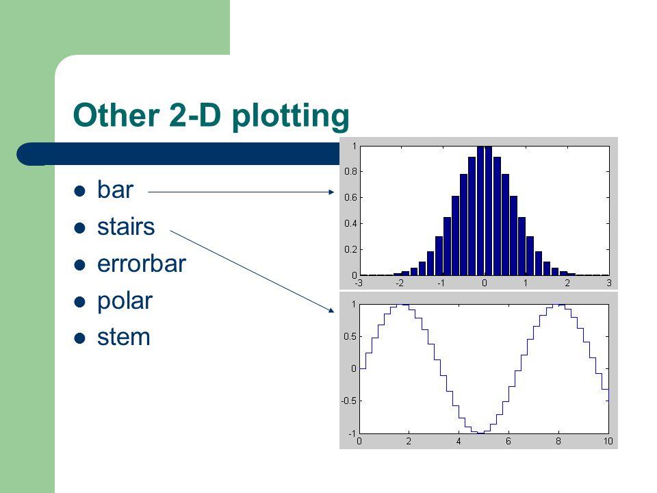 Other 2-D plotting bar stairs errorbar polar stem