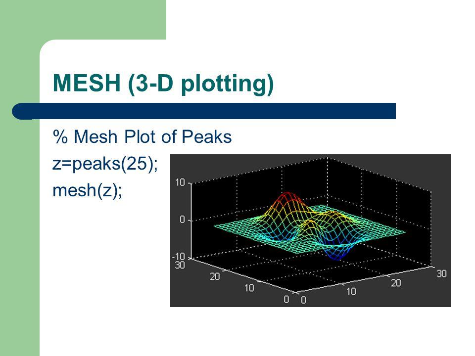 MESH (3-D plotting) % Mesh Plot of Peaks z=peaks(25); mesh(z);