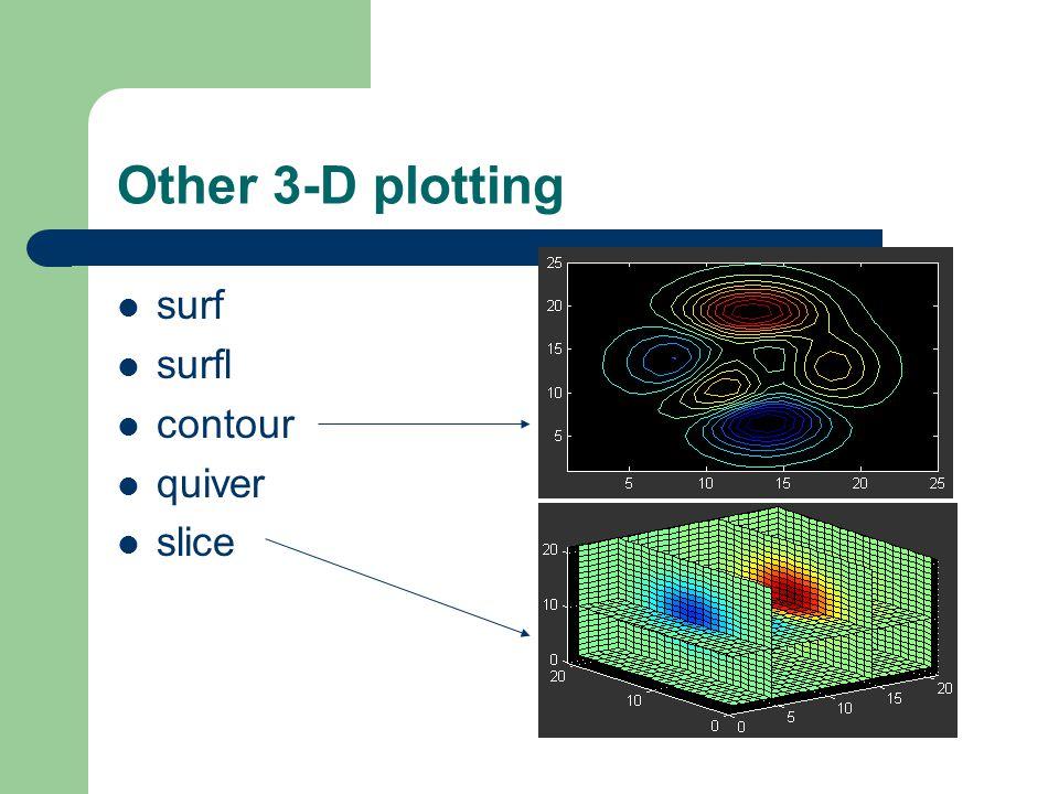 Other 3-D plotting surf surfl contour quiver slice