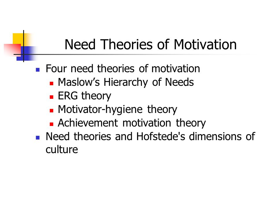 Need Theories of Motivation Four need theories of motivation Maslow's Hierarchy of Needs ERG theory Motivator-hygiene theory Achievement motivation th