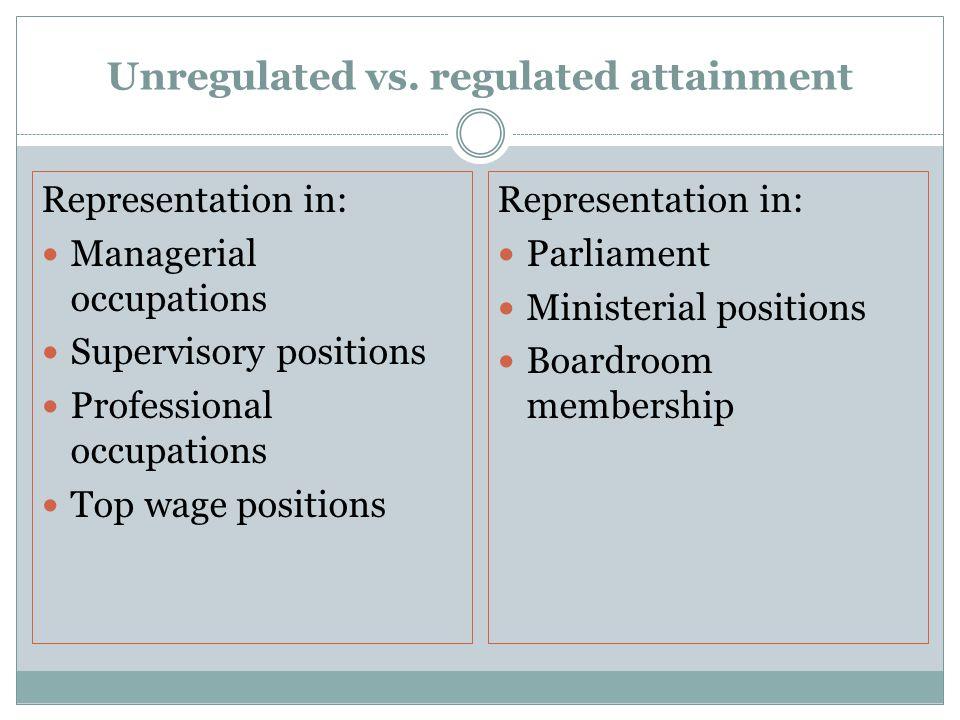 Unregulated vs.