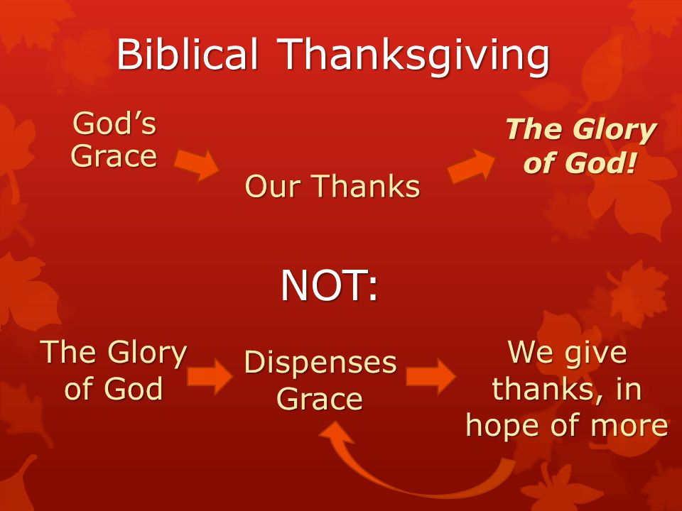 Biblical Thanksgiving Our Thanks God's Grace The Glory of God.