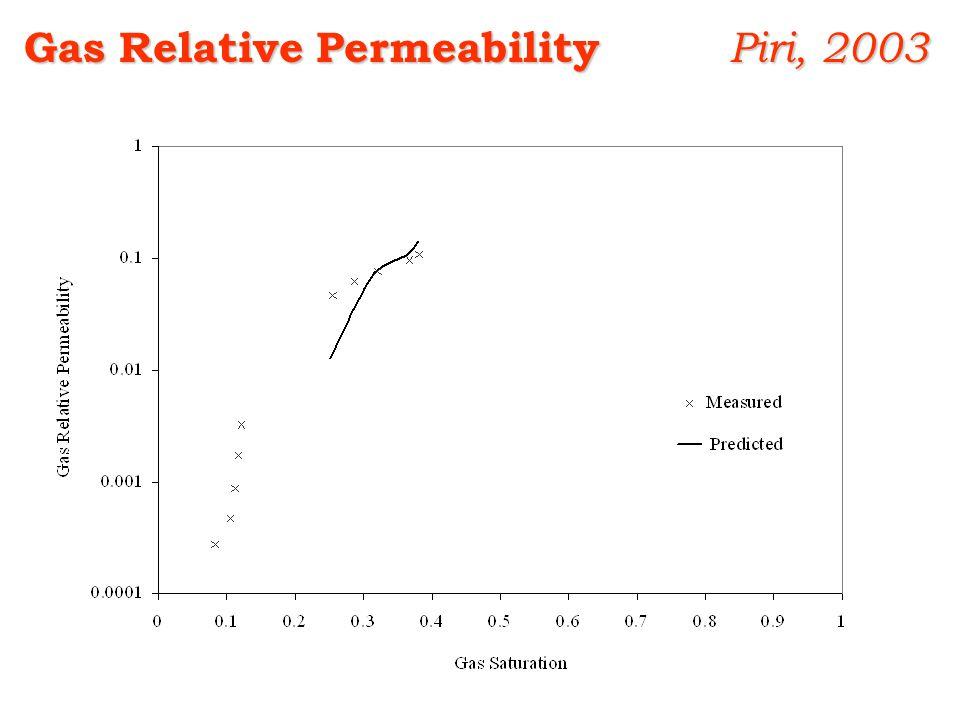 Gas Relative Permeability Piri, 2003