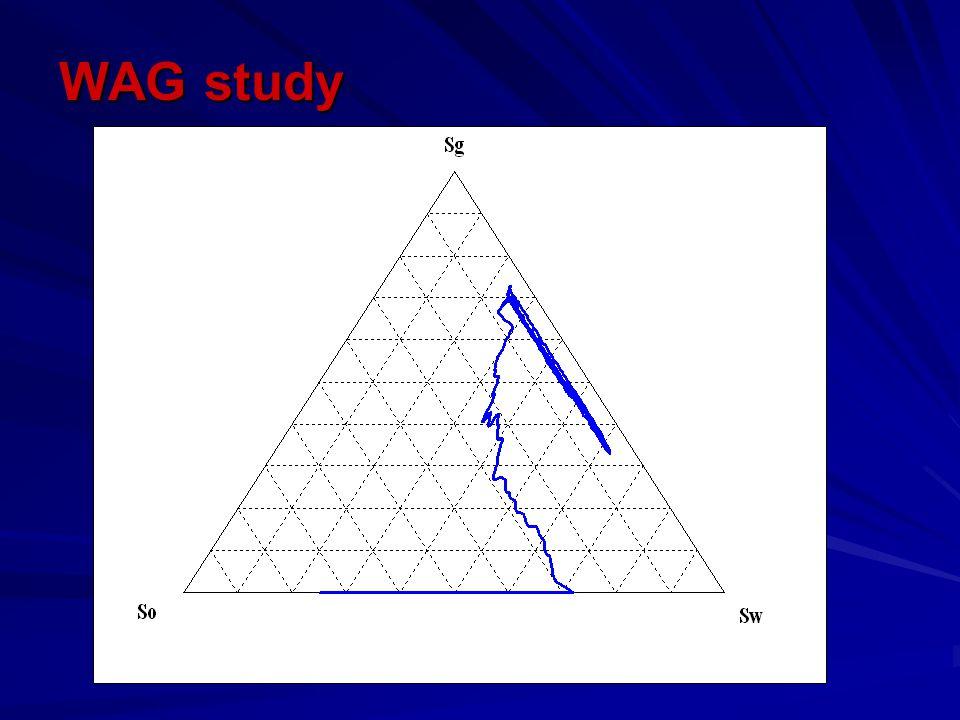 WAG study