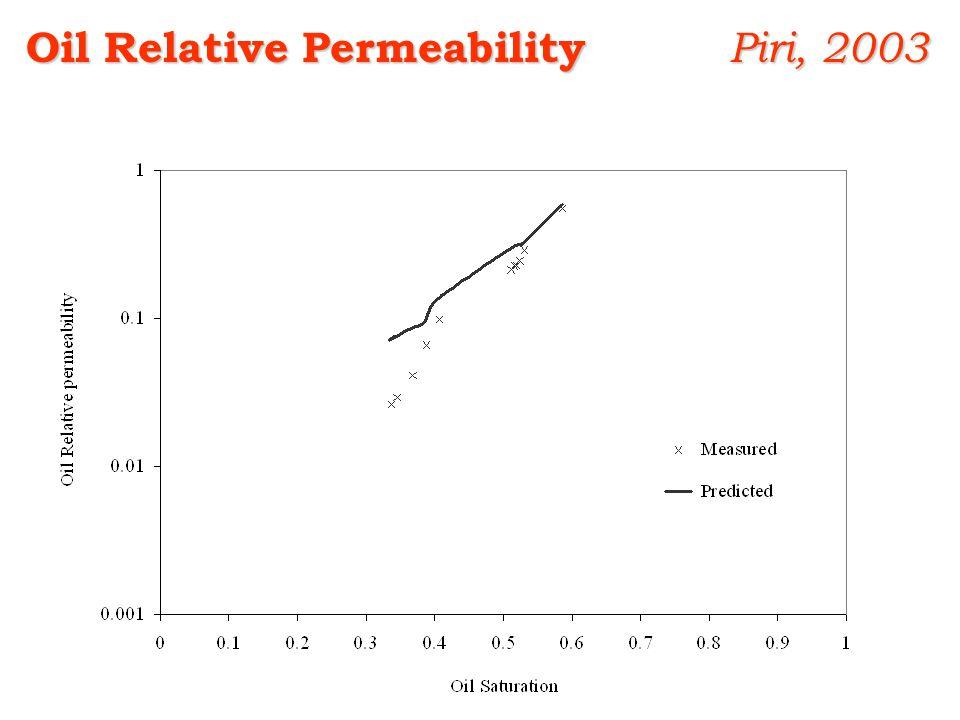 Oil Relative Permeability Piri, 2003