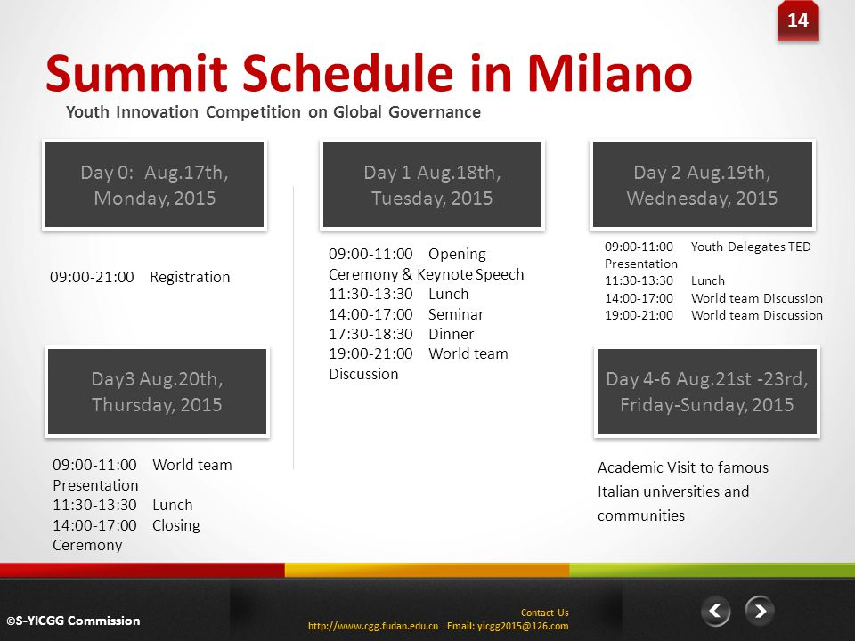 Summit Schedule in Milano Day 0: Aug.17th, Monday, 2015 09:00-21:00 Registration 14 Day 1 Aug.18th, Tuesday, 2015 09:00-11:00 Opening Ceremony & Keynote Speech 11:30-13:30 Lunch 14:00-17:00 Seminar 17:30-18:30 Dinner 19:00-21:00 World team Discussion Day 2 Aug.19th, Wednesday, 2015 09:00-11:00 Youth Delegates TED Presentation 11:30-13:30 Lunch 14:00-17:00 World team Discussion 19:00-21:00 World team Discussion Day3 Aug.20th, Thursday, 2015 09:00-11:00 World team Presentation 11:30-13:30 Lunch 14:00-17:00 Closing Ceremony Day 4-6 Aug.21st -23rd, Friday-Sunday, 2015 Academic Visit to famous Italian universities and communities © S-YICGG Commission Contact Us http://www.cgg.fudan.edu.cn Email: yicgg2015@126.com Youth Innovation Competition on Global Governance