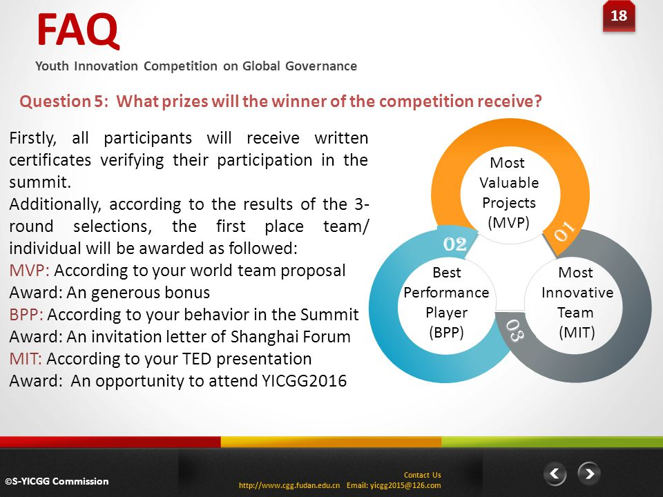 FAQ 1818 1818 Youth Innovation Competition on Global Governance © S-YICGG Commission Contact Us http://www.cgg.fudan.edu.cn Email: yicgg2015@126.com F