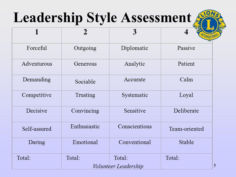 Volunteer Leadership 5 Leadership Style Assessment 1234 ForcefulOutgoingDiplomaticPassive AdventurousGenerousAnalyticPatient Demanding Sociable AccurateCalm CompetitiveTrustingSystematicLoyal DecisiveConvincingSensitiveDeliberate Self-assured EnthusiasticConscientious Team-oriented DaringEmotionalConventionalStable Total: