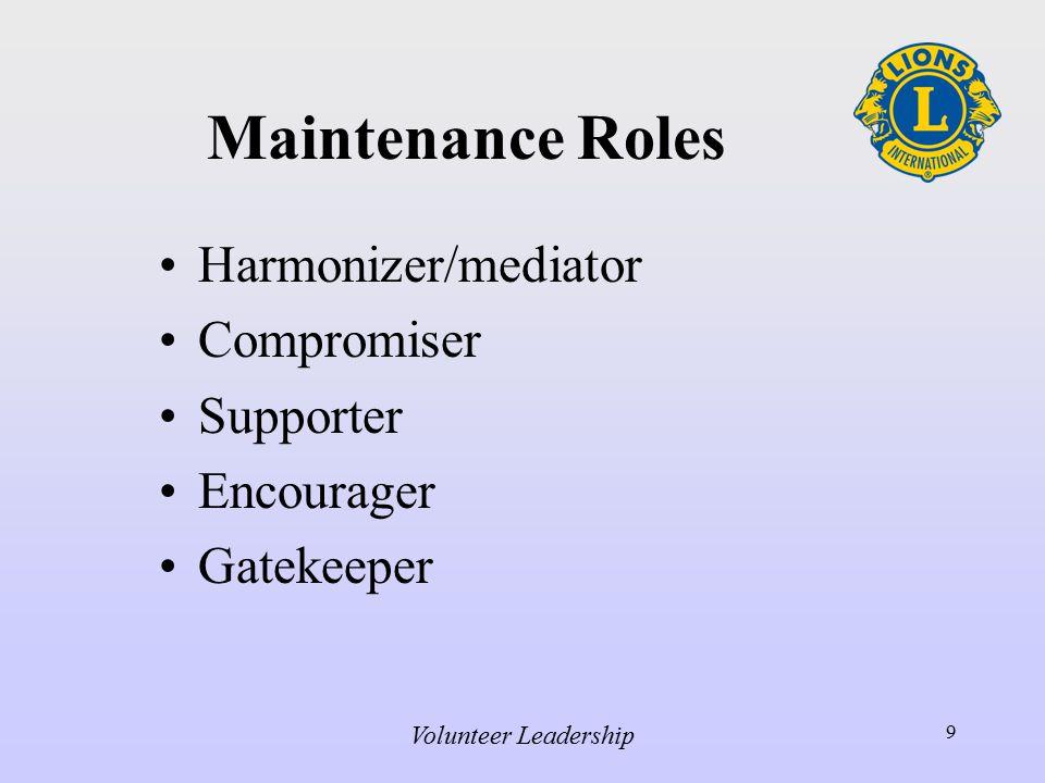 Volunteer Leadership 9 Maintenance Roles Harmonizer/mediator Compromiser Supporter Encourager Gatekeeper