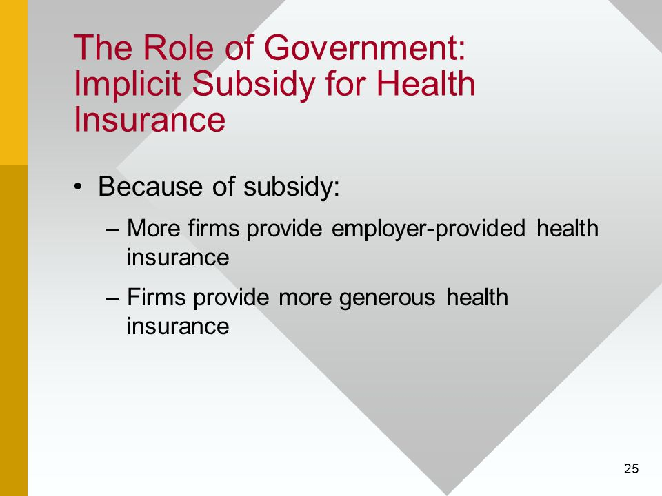 25 The Role of Government: Implicit Subsidy for Health Insurance Because of subsidy: –More firms provide employer-provided health insurance –Firms provide more generous health insurance