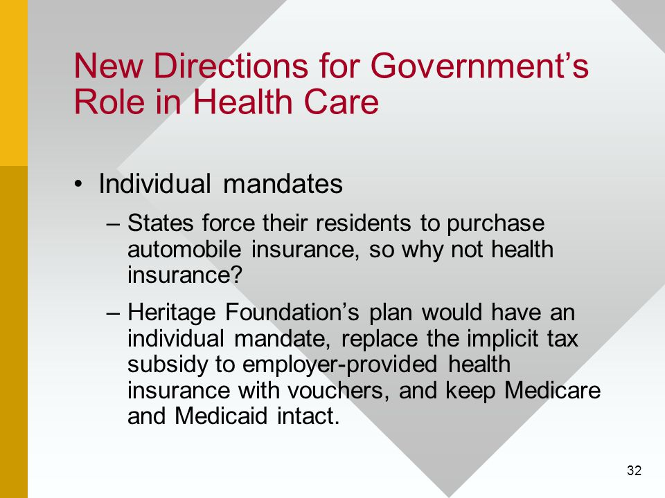 32 New Directions for Government's Role in Health Care Individual mandates –States force their residents to purchase automobile insurance, so why not
