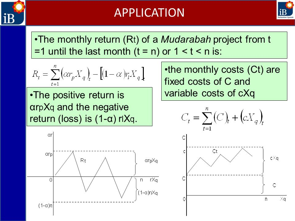 The monthly return (R t ) of a Mudarabah project from t =1 until the last month (t = n) or 1 < t < n is: APPLICATION The positive return is αr p X q and the negative return (loss) is (1-α) r l X q.