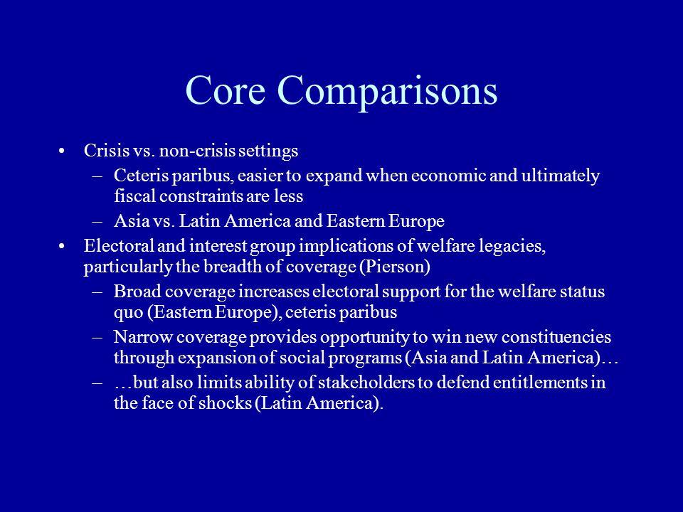 Core Comparisons Crisis vs.