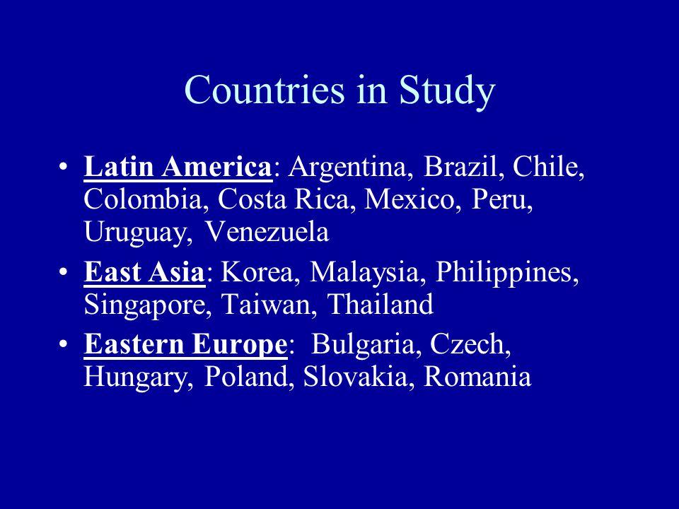 Countries in Study Latin America: Argentina, Brazil, Chile, Colombia, Costa Rica, Mexico, Peru, Uruguay, Venezuela East Asia: Korea, Malaysia, Philippines, Singapore, Taiwan, Thailand Eastern Europe: Bulgaria, Czech, Hungary, Poland, Slovakia, Romania
