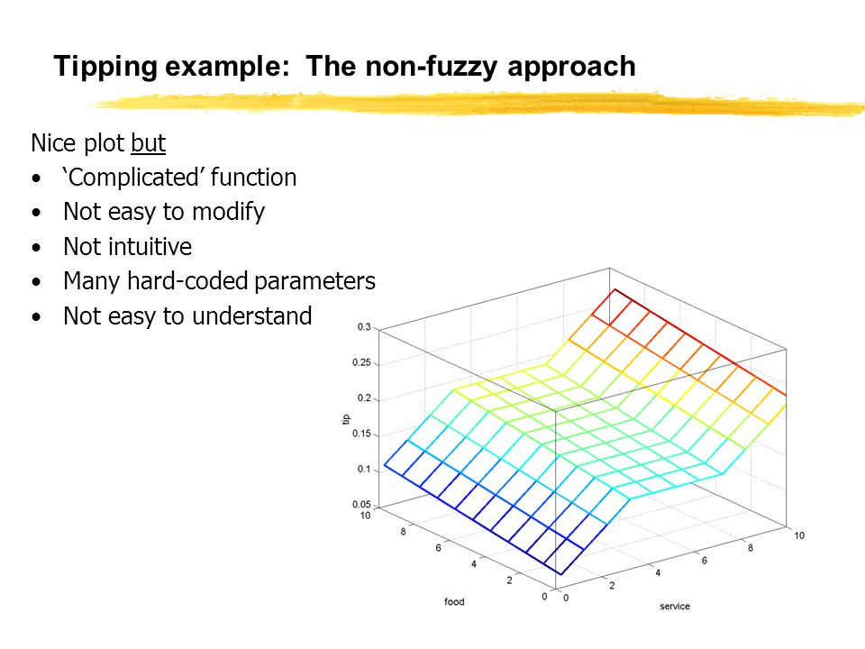 CS 561, Sessions 20-21 11 Tipping example: The non-fuzzy approach Nice plot but 'Complicated' function Not easy to modify Not intuitive Many hard-coded parameters Not easy to understand