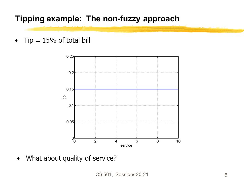 CS 561, Sessions 20-21 5 Tipping example: The non-fuzzy approach Tip = 15% of total bill What about quality of service