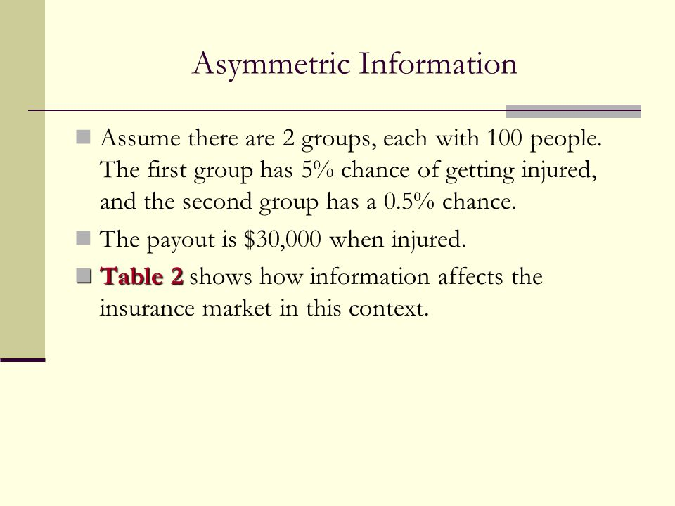 Asymmetric Information Assume there are 2 groups, each with 100 people.