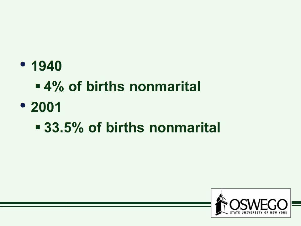 1940  4% of births nonmarital 2001  33.5% of births nonmarital 1940  4% of births nonmarital 2001  33.5% of births nonmarital