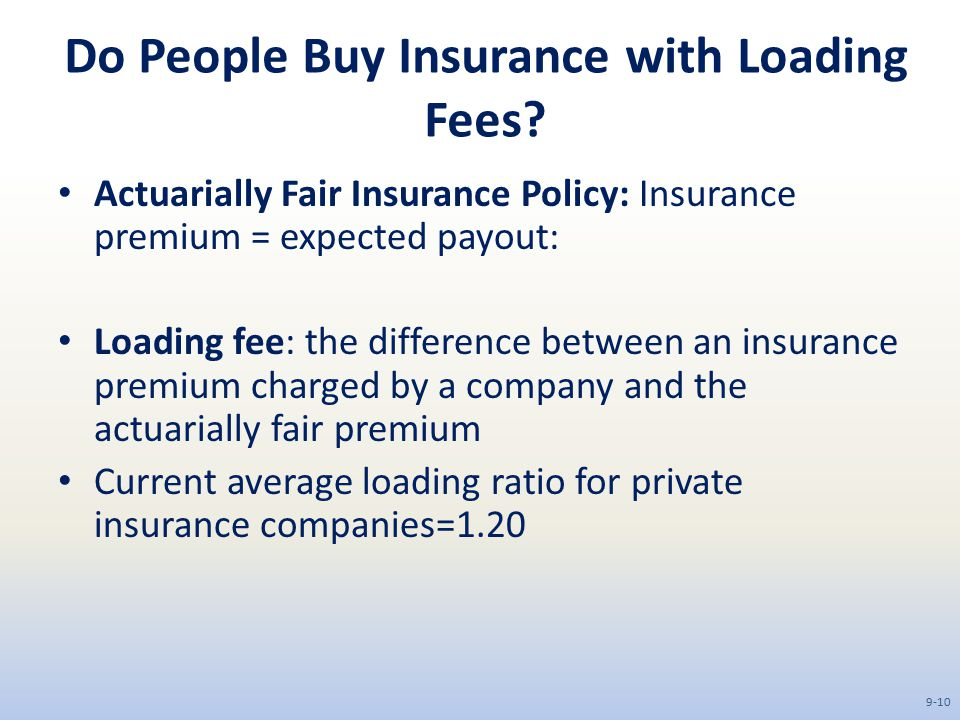 Do People Buy Insurance with Loading Fees.
