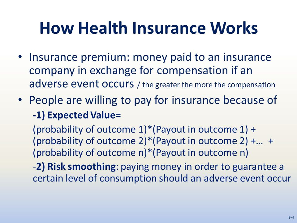 How Health Insurance Works Insurance premium: money paid to an insurance company in exchange for compensation if an adverse event occurs / the greater