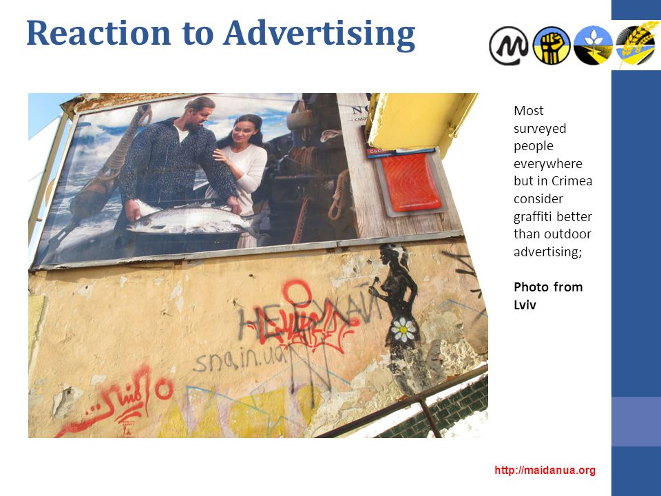 Reaction to Advertising http://maidanua.org Most surveyed people everywhere but in Crimea consider graffiti better than outdoor advertising; Photo from Lviv