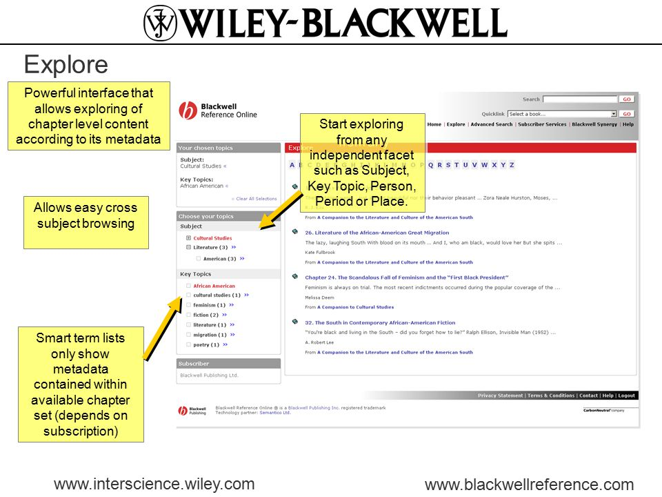 www.interscience.wiley.com www.blackwellreference.com Explore Allows easy cross subject browsing Smart term lists only show metadata contained within available chapter set (depends on subscription) Powerful interface that allows exploring of chapter level content according to its metadata Start exploring from any independent facet such as Subject, Key Topic, Person, Period or Place.
