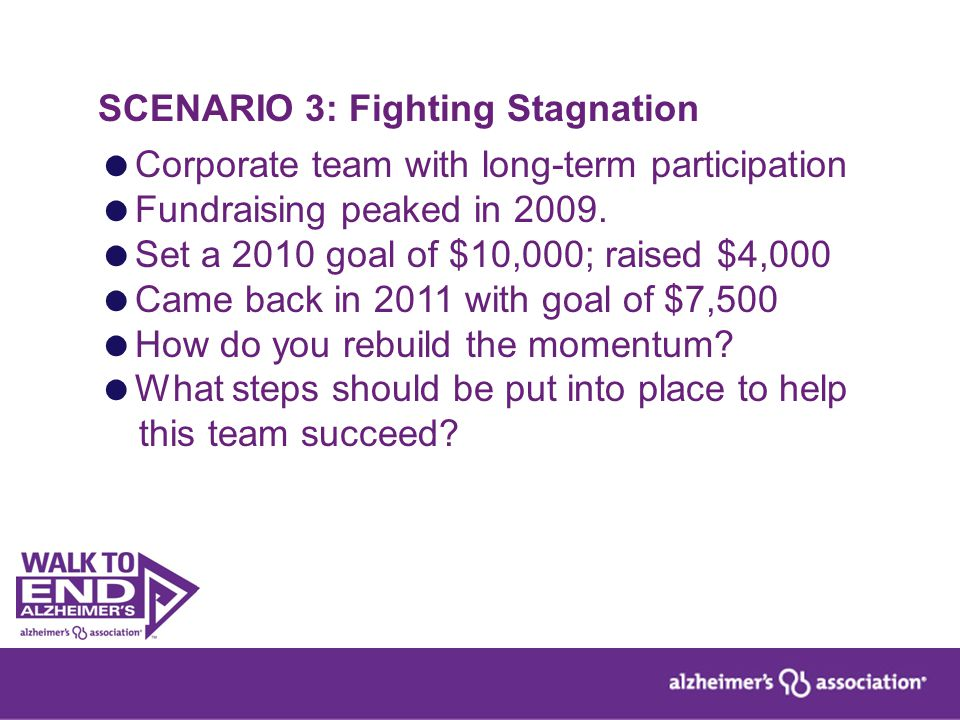 SCENARIO 3: Fighting Stagnation  Corporate team with long-term participation  Fundraising peaked in 2009.  Set a 2010 goal of $10,000; raised $4,00