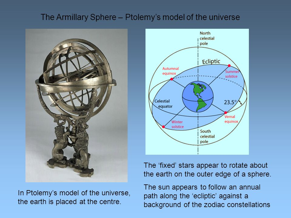 The Armillary Sphere – Ptolemy's model of the universe The 'fixed' stars appear to rotate about the earth on the outer edge of a sphere.