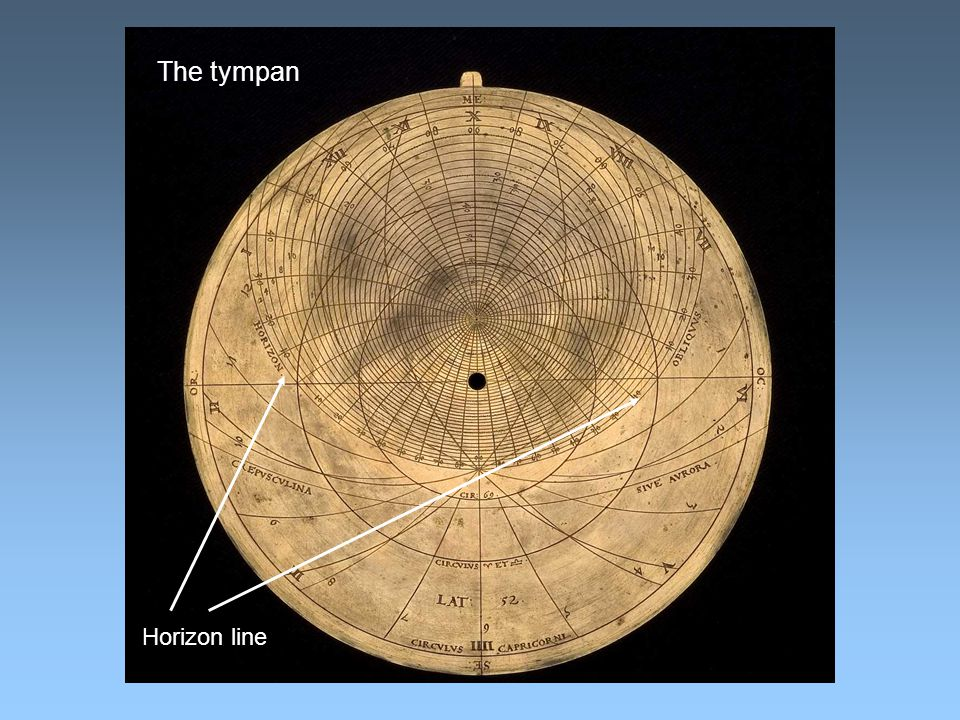 The tympan Horizon line