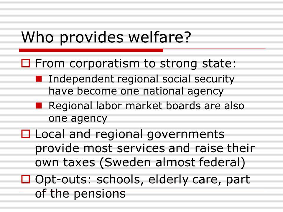 Who provides welfare.
