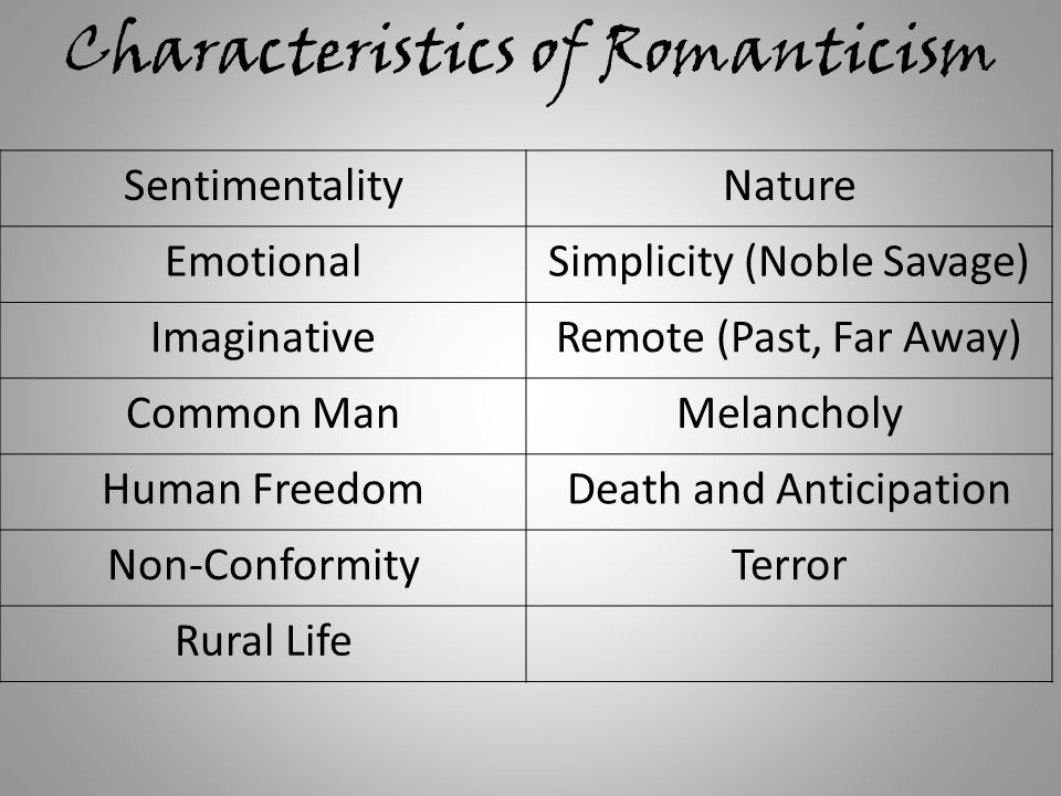 Characteristics of Romanticism SentimentalityNature EmotionalSimplicity (Noble Savage) ImaginativeRemote (Past, Far Away) Common ManMelancholy Human FreedomDeath and Anticipation Non-ConformityTerror Rural Life