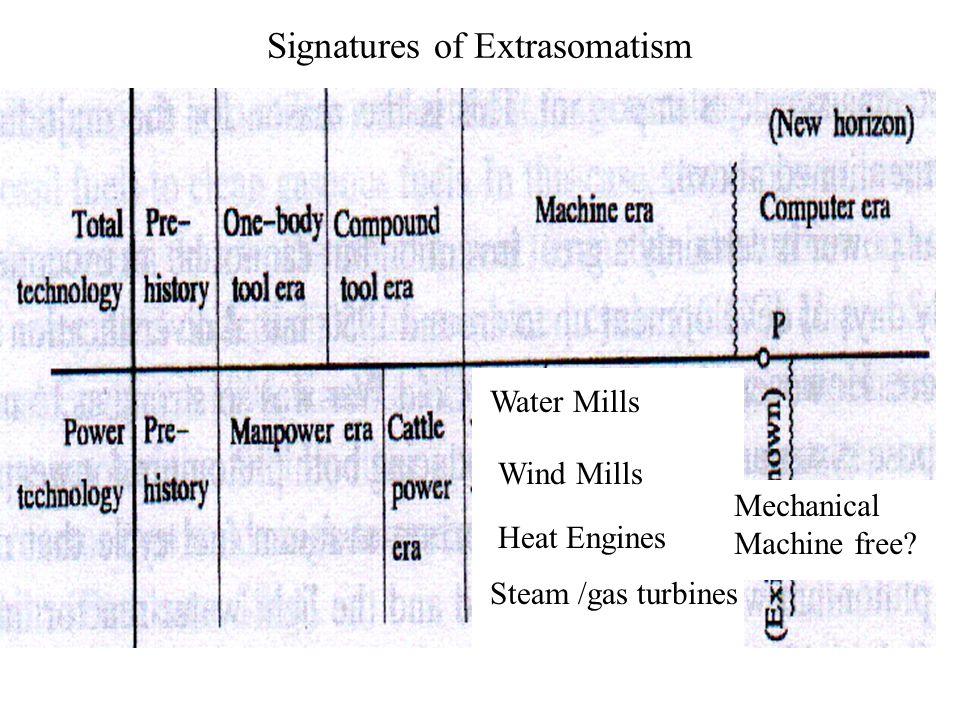 Signatures of Extrasomatism Water Mills Wind Mills Heat Engines Steam /gas turbines Mechanical Machine free?