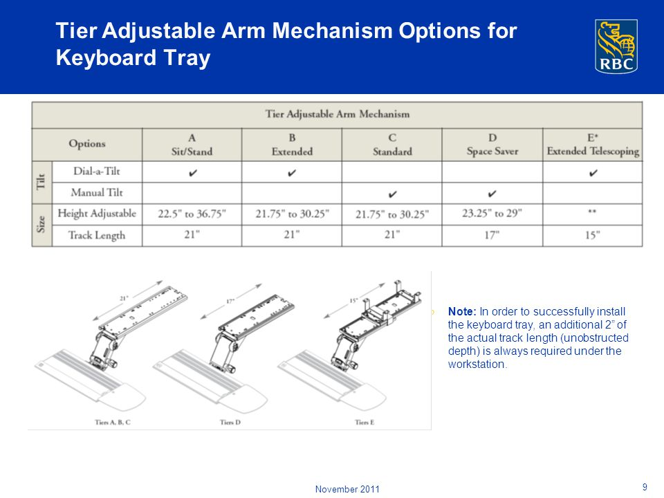 "Tier Adjustable Arm Mechanism Options for Keyboard Tray 9 November 2011 ›Note: In order to successfully install the keyboard tray, an additional 2"" of"