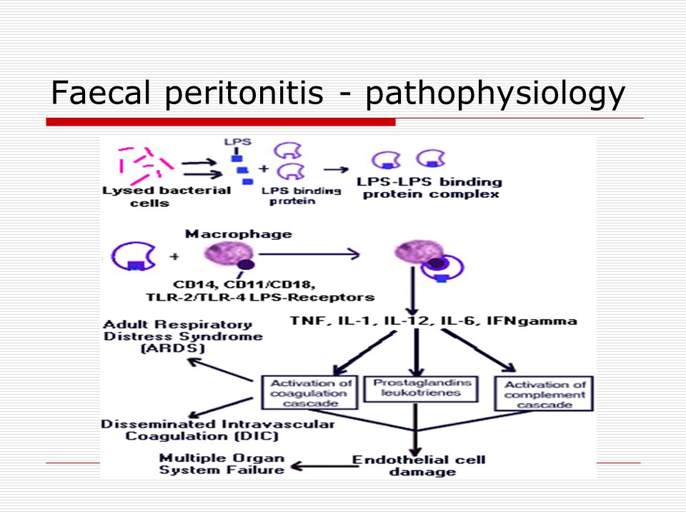 Faecal peritonitis-definitions  SIRS: 2 or more of: Temperature > 38°C or < 36°C Heart rate > 90 bpm Resp rate > 20 breaths.min -1 or PaCO2 < 4.3kPa (32mmg) WBCs > 12 or 10% immature forms)