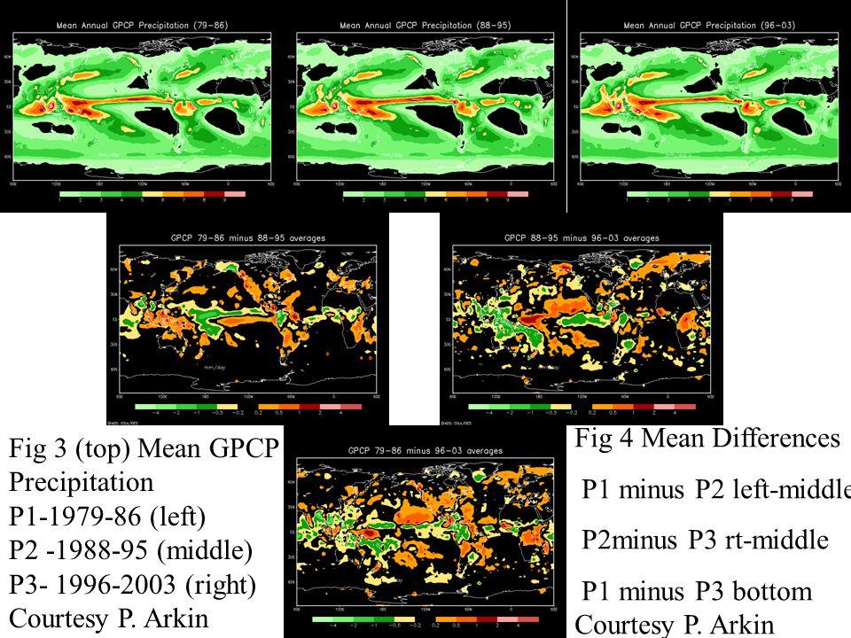 Fig 3 (top) Mean GPCP Precipitation P1-1979-86 (left) P2 -1988-95 (middle) P3- 1996-2003 (right) Courtesy P.