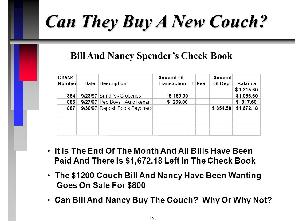 100 Can You Buy A New Couch?
