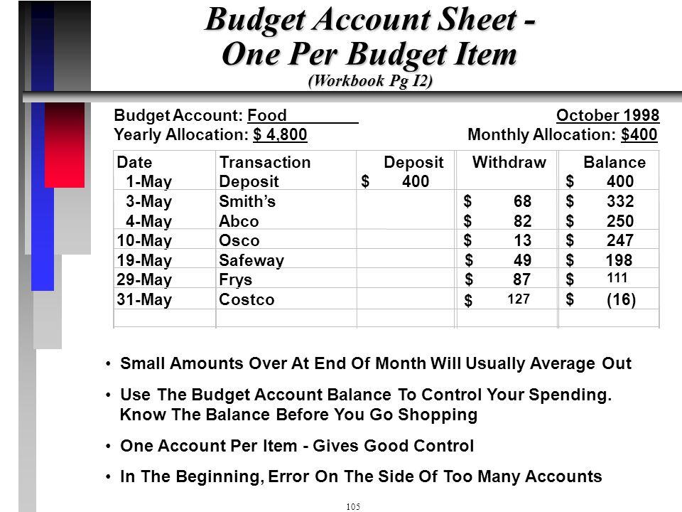 104 Budget Account Sheet - One Sheet Per Budget Item (Workbook Pg I2) DateTransactionWithdrawBalance 1-MayDeposit25.00$ $ 3-MayDate with Sally7.95$ 17