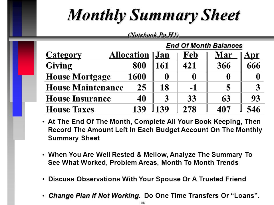 107 Budget Accounts - Tips You Will Need Two To Three Dozen Different Accounts Be Flexible And Willing To Change Your Plan Your Plan Won't Be Perfect,