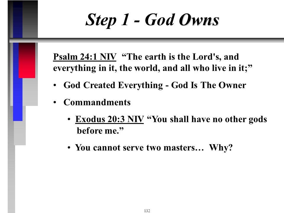 131 God's Simple Plan 1. God Owns 1. God Owns 2. I Manage 2. I Manage 3. God Provides 3. God Provides (God's Generous Heart) (Give, Save, Live)