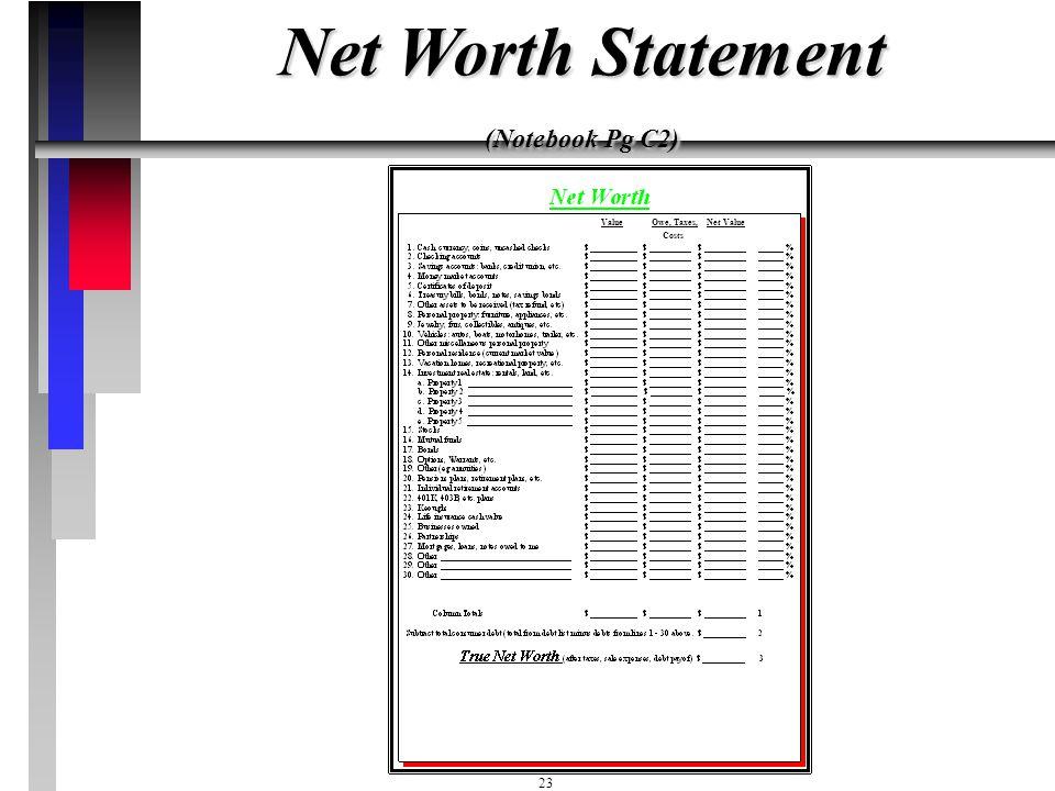 22 Sample Debt List