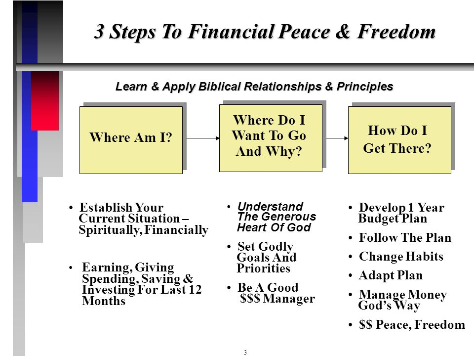 """2 Financial Freedom Notebook - Workbook Workbook Contents Goals Net Worth """"As Is"""" Budget Budget Analysis Spending Guidelines Budget Plan Account Sheet"""