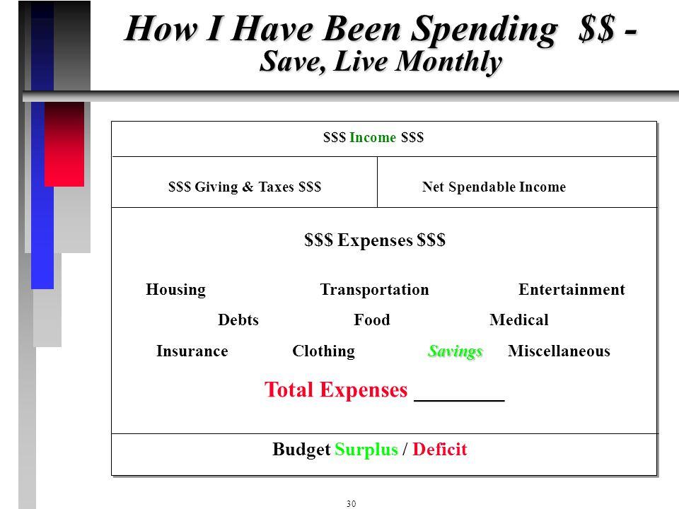 29 Net Spendable Income – Save, Live $$$ Income $$$ $$$ Giving & Taxes$$$ Total Giving Total Taxes Total Giving & Taxes Net Spendable Income Computati