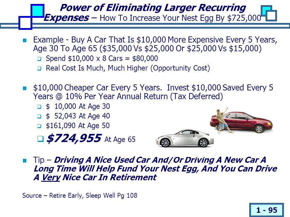 1 - 94 Power of Eliminating or Reducing Small Recurring Expenses – How To Increase Your Nest Egg By $95,000 $10 Pizza Once A Month Age 20-65  Spend $